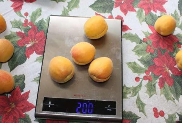 норма абрикосов