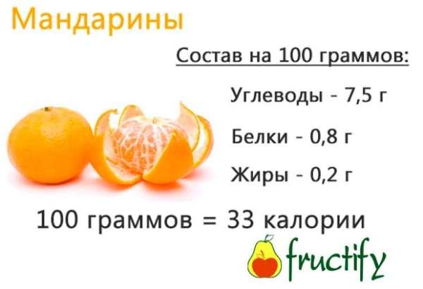 dietamandar (4)