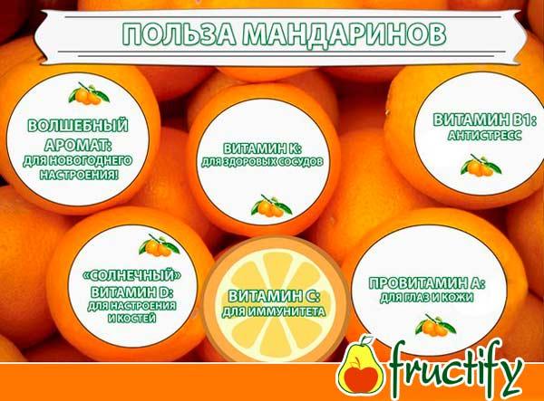 mandarinydia (3)