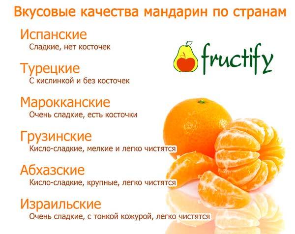 mandarinydia (8)