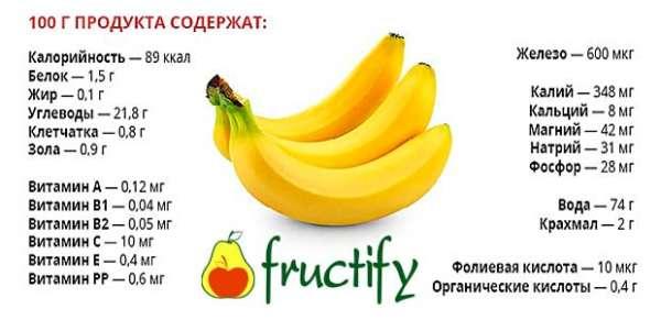 banankaloriyn (1)